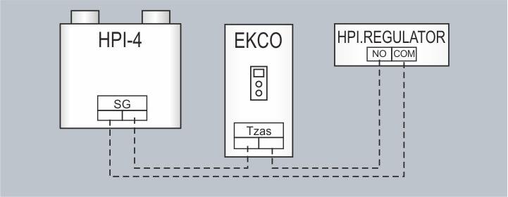 schemat podłączenia pompy ciepła Kospel HPI.4 EKCO