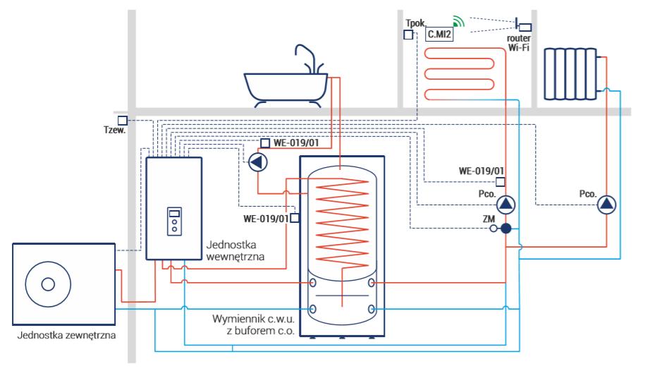 Schemat budowy instalacji c.o. z pompą ciepła i zbiornikiem kombinowanym
