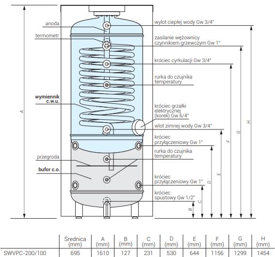 Zbiornik kombinowany - budowa wewnętrzna